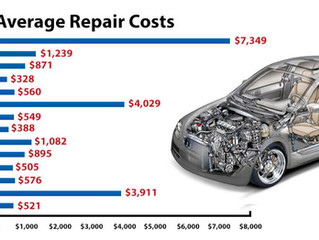 What Goes Into A Car Repair? Or Why Does It Cost So Much?