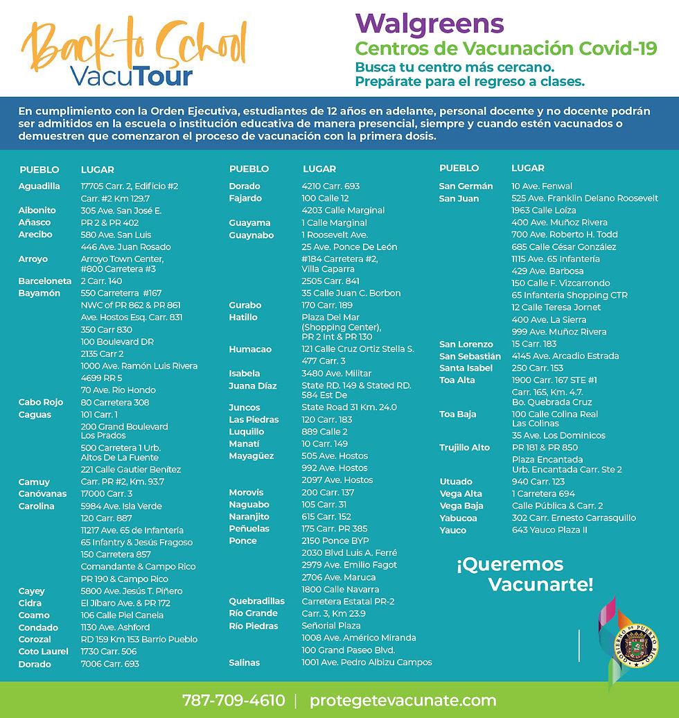 Anuncios Listado Vacunación_P3.jpg