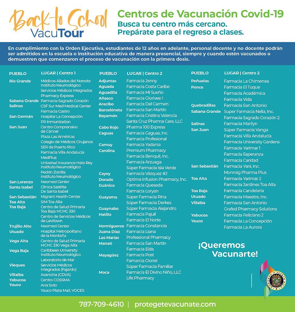 Anuncios Listado Vacunación_P2.jpg