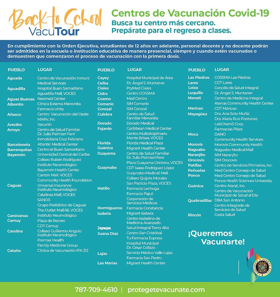 Anuncios Listado Vacunación_P1.jpg
