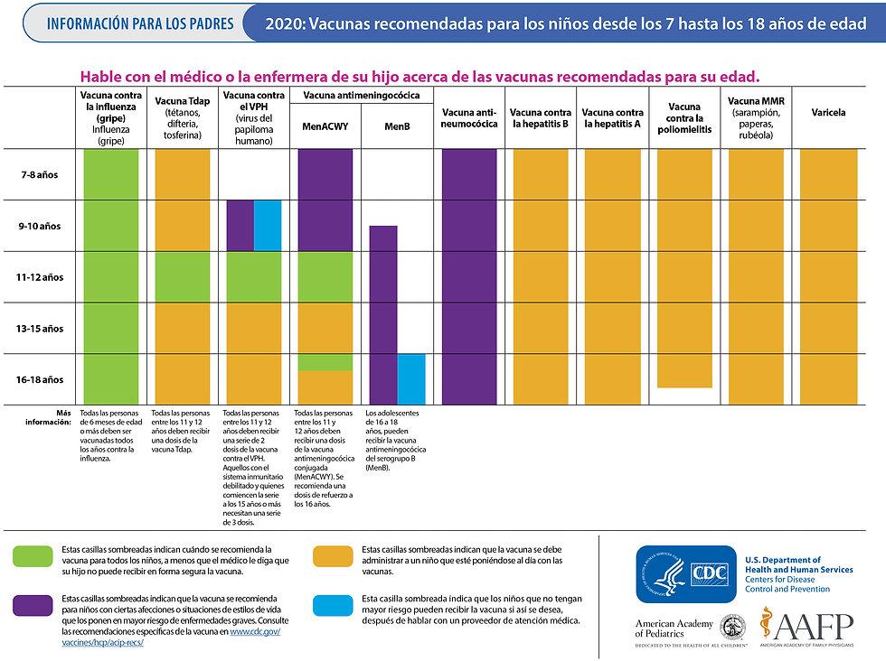 vacunas 7-12-1.jpg
