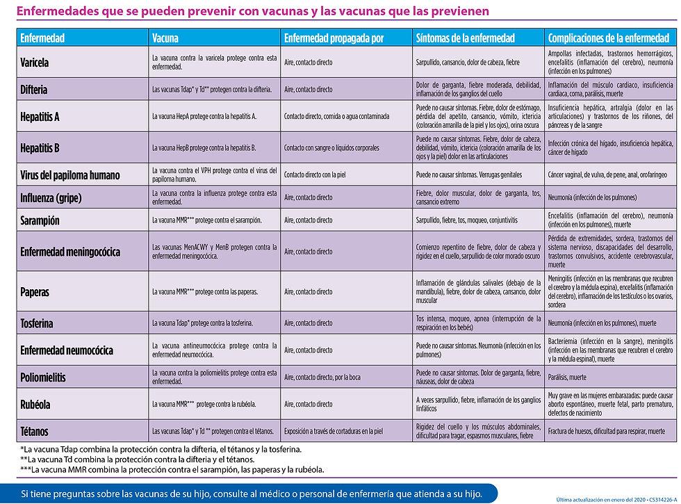 vacunas 7-12-2.jpg
