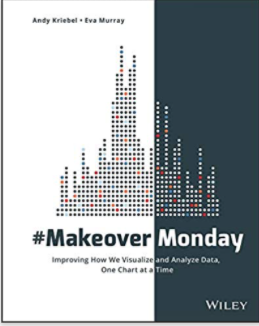 makeover monday book