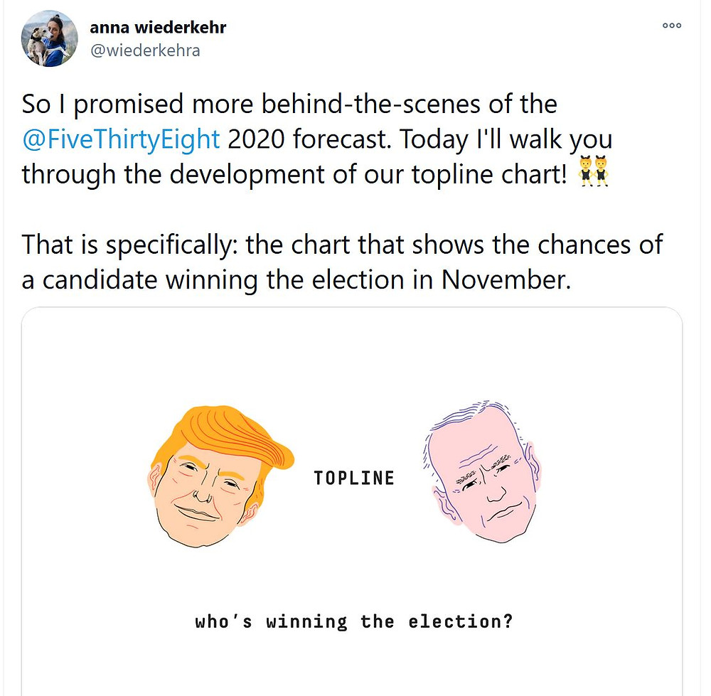 Tweet showing Biden and Trump. Who's winning the election?