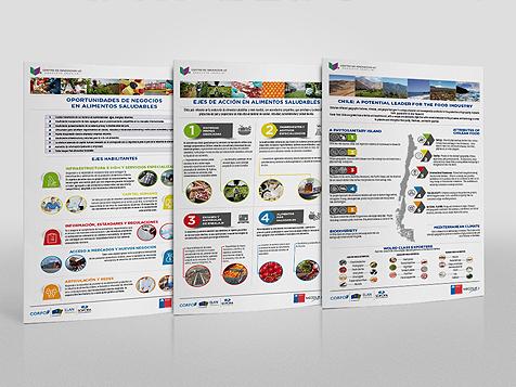 Infografía Centro de Innovación UC