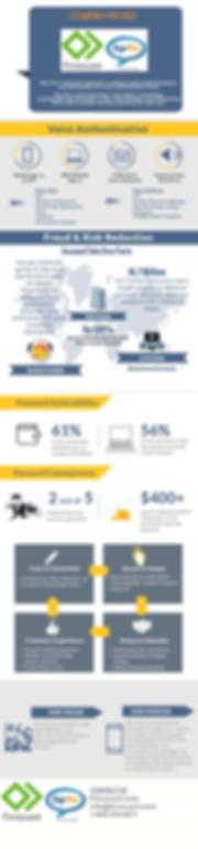Finnovant_Say-Tec-Infographic_v1.png