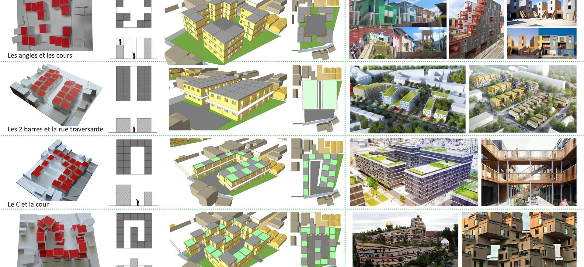 Synthèse atelier de co-conception sur la densité urbaine