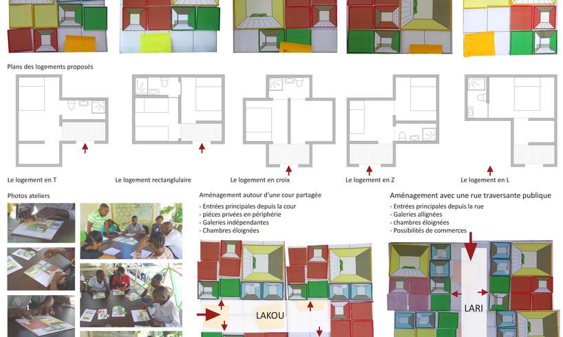 Synthèse atelier de co-conception sur le logement