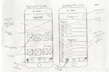 Sketches of existing apps for HF770 Prototyping Course  Great way to understand more about mobile and web layouts and relative spacing.