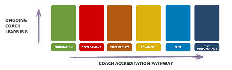 coach-accreditation-pathway-2.png