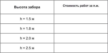 евроштакетник таблица.jpg