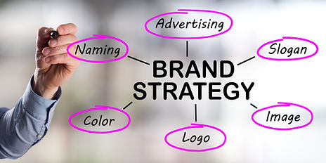 Where do you envision yourbrand going? It's imperative that your brand has a clear message that distingusihes itsef against your competition.