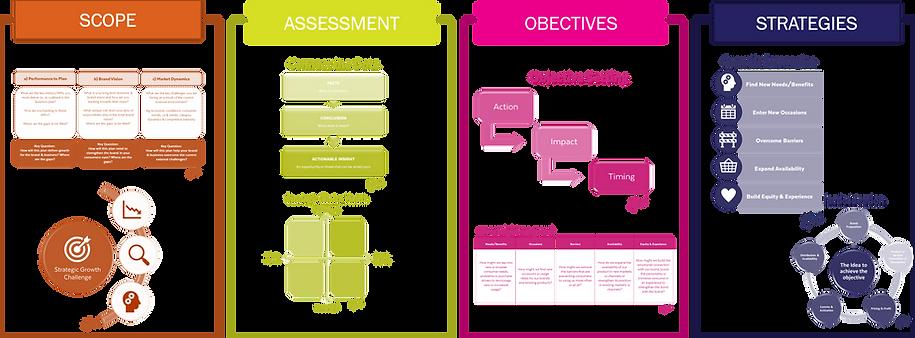 Brand Plan Toolkit.png