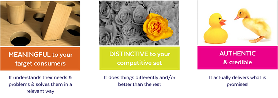 3 qualities of a strong brand positionin