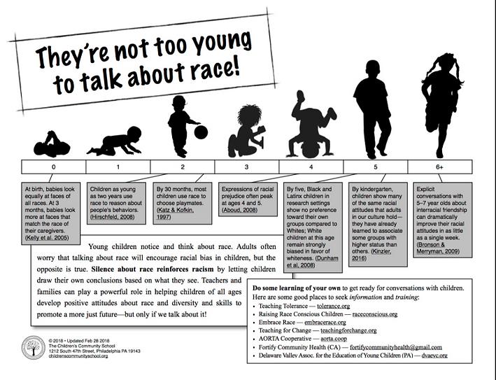 Not too young..Children's Community Scho