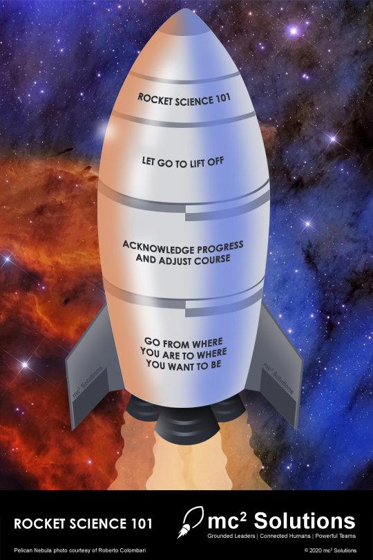 Rocket Science 101