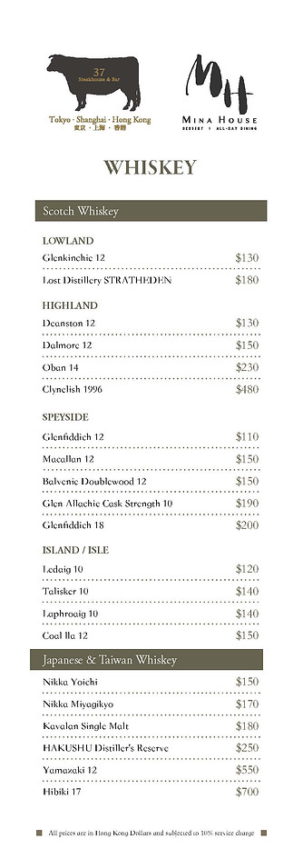 37 Steakhouse & Bar - Scotch Whiskey.jpg