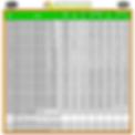 """Tabela de Peneiras Ø8x2"""", aro e tela em aço inox."""