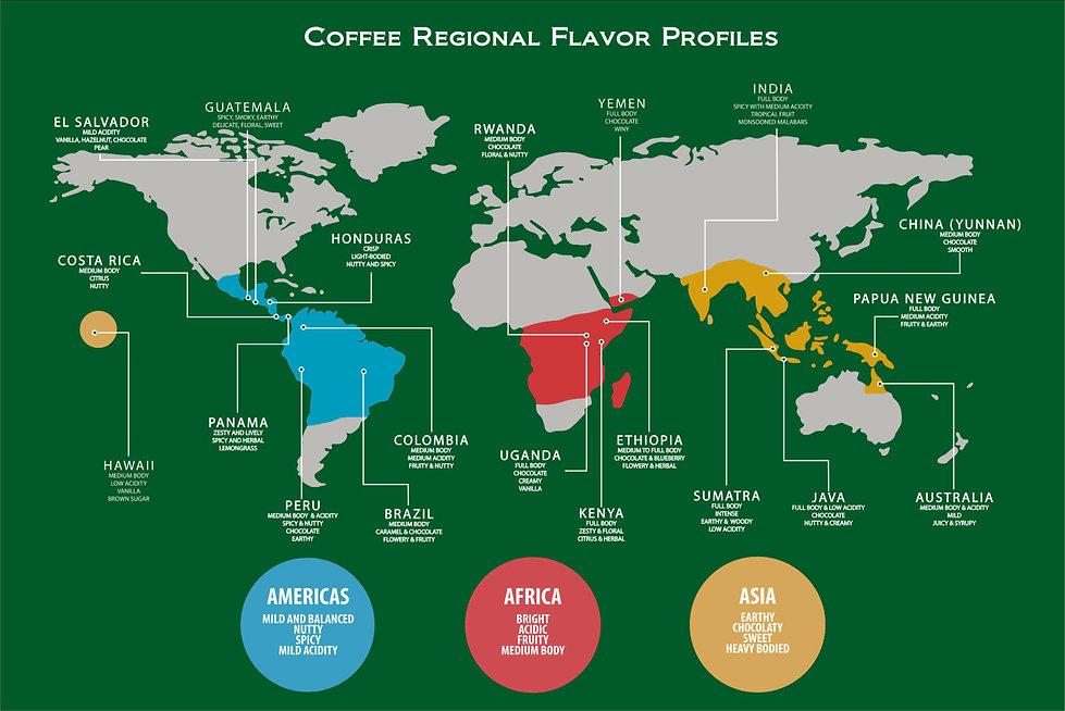 region flavors.jpg
