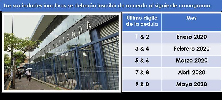 Inscripción_de_sociedades_inactivas_2020