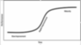 S-Curve.png