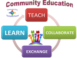 CCDN Community Education Logo.png