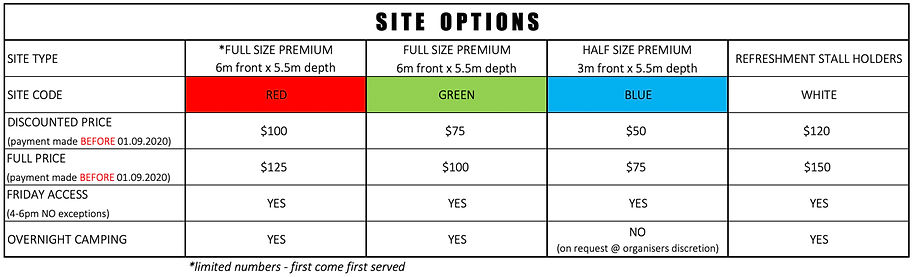 Site Options Dec2020.jpg
