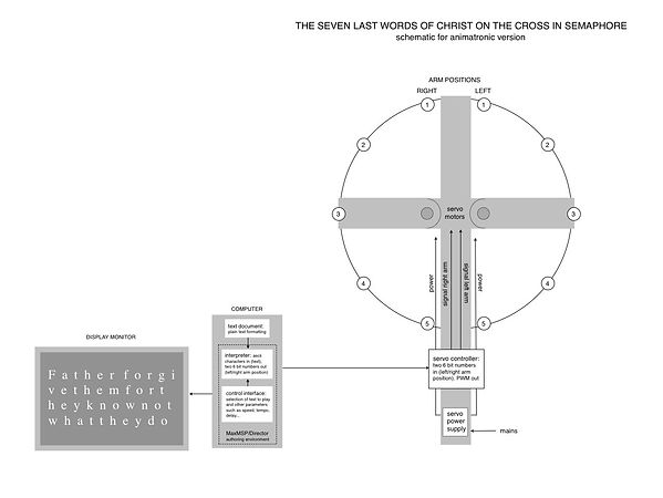 animatronic cross copy 2.jpg