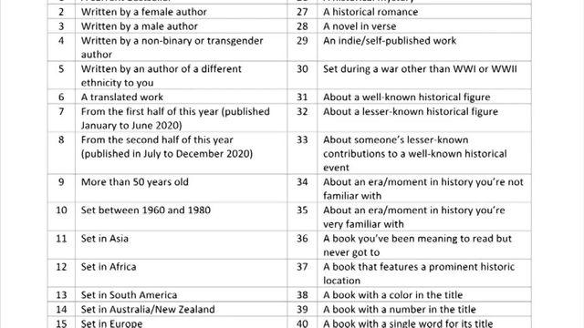 #HFChitChat 2020 Reading Challenge badges❣️