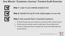 How Content Audits Help Increase the Lifetime Value of Your Customers