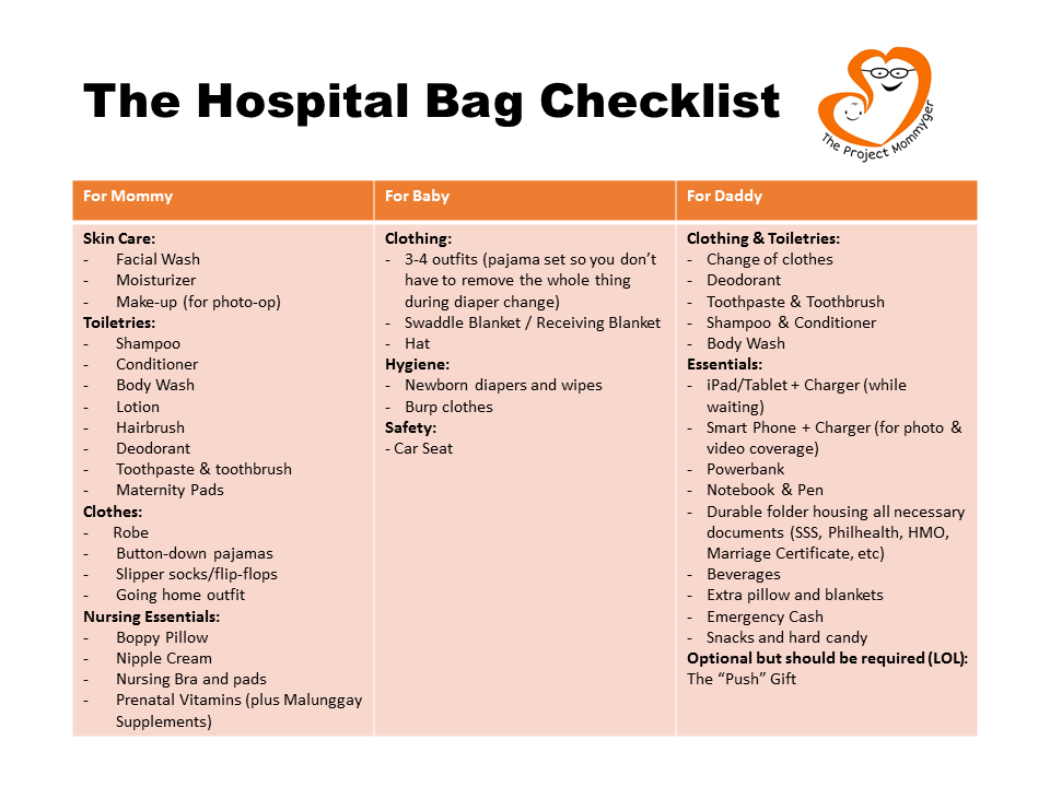 picture about Printable Hospital Bag Checklist for Labor and Delivery titled Record of Products in direction of Provide within Your Medical center Bag