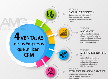 Infografía: Ventajas de usar un CRM (Customer Relationship Management)