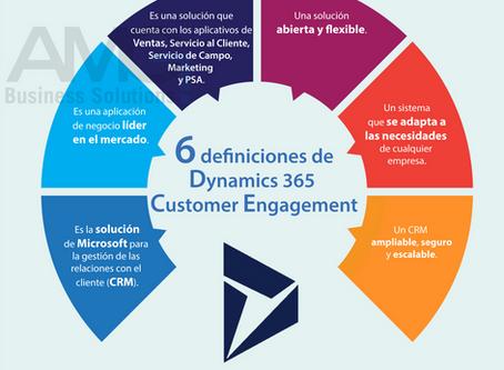 Infografía: 6 definiciones de Dynamics 365 Customer Engagement