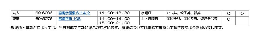 スクリーンショット 2020-12-10 16.40.22.png