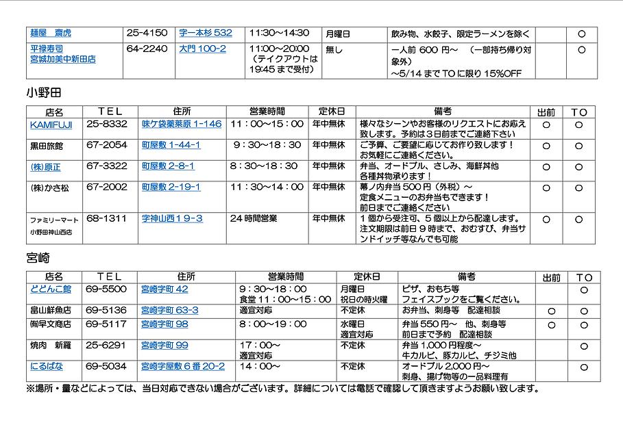 スクリーンショット 2020-04-28 9.52.40.png