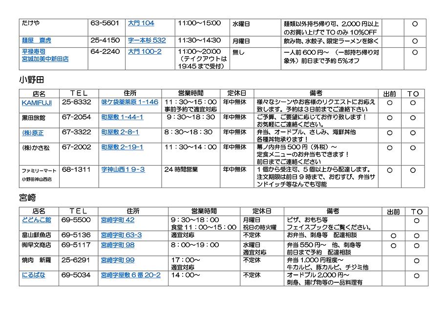 スクリーンショット 2020-12-10 16.40.00.png