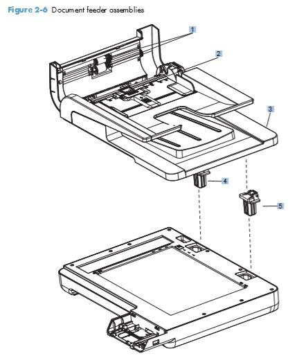4. HP M521 M525 Document feeder assemblies printer parts diagram