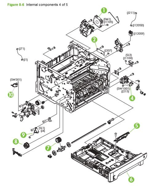 6. HP P2030 P2035 P2050 P2055 Internal assemblies 4 of 5 printer parts diagram