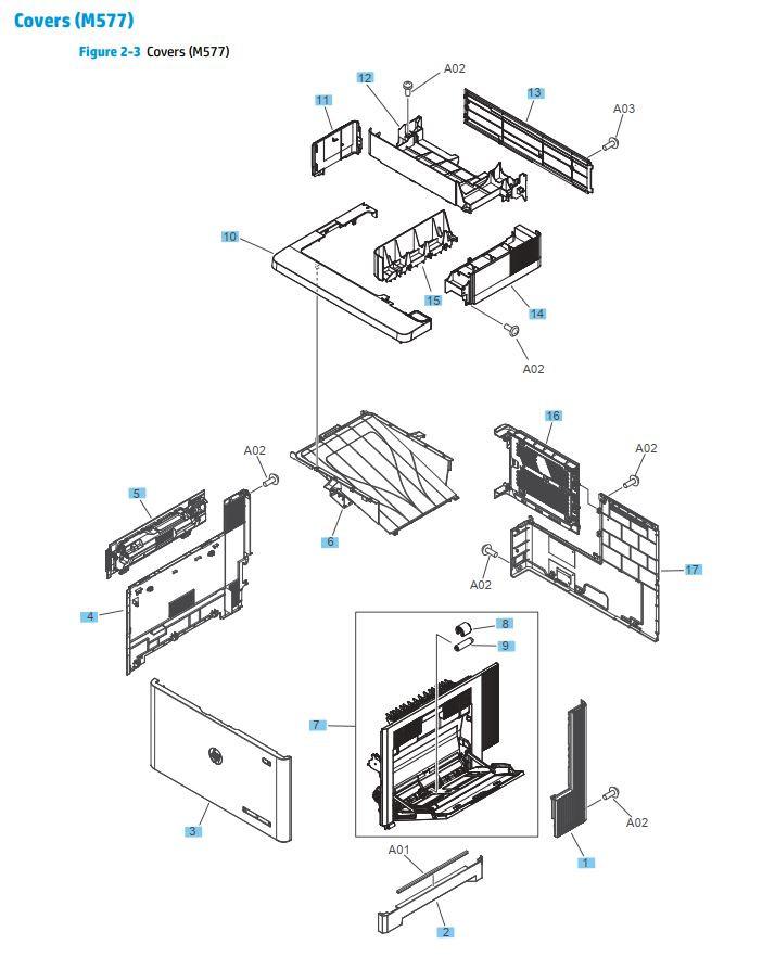 3. HP M577 Covers, Panels and doors diagram printer parts diagram