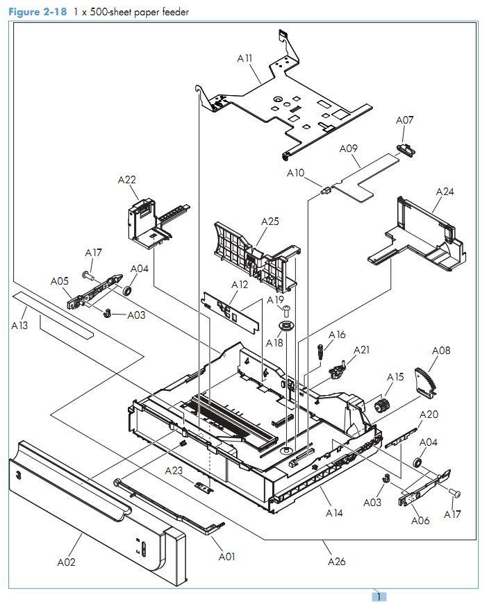 16. HP M575 1 x 500 sheet paper feeder printer parts diagram