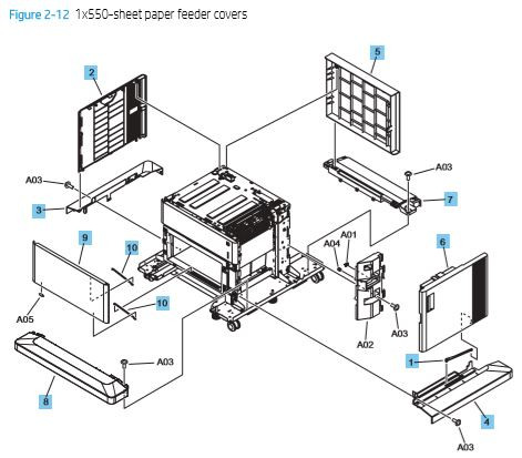 12. HP M652 M653 M681 M682 E65050 E65060 E67550dh E67560z 1 x 550 sheet paper feeder covers printer parts diagram