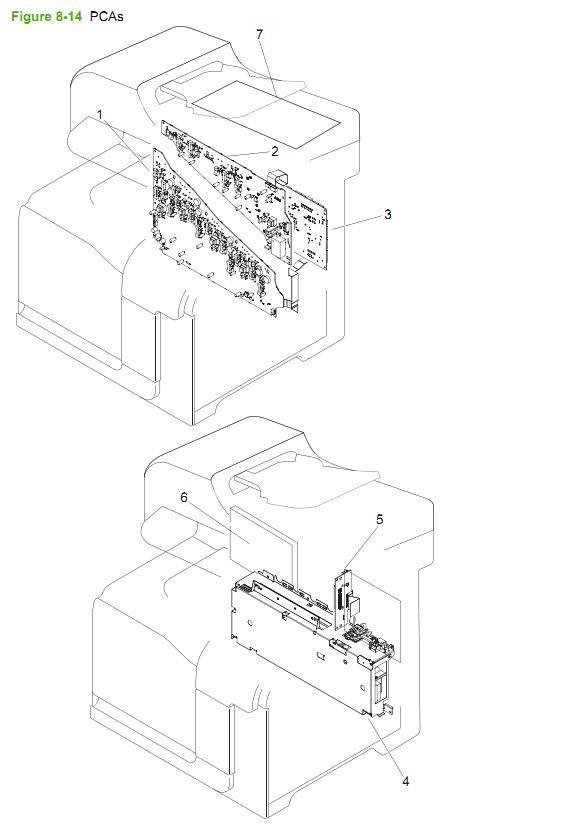 14. HP CM3530 PCA Printed circuit board assembly printer parts diagram
