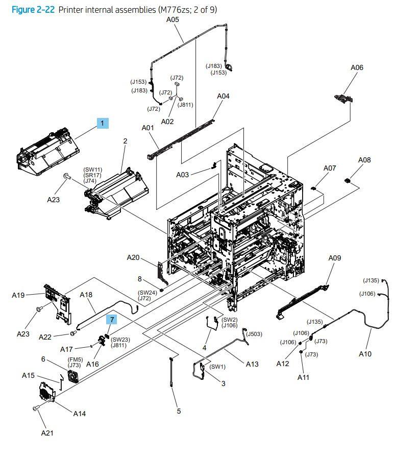 22. HP M776dn Printer internal assemblies 2 of 9 printer parts diagram