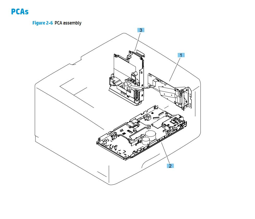 5. HP M701 M706 Printed circuit boards PCA printer parts diagram