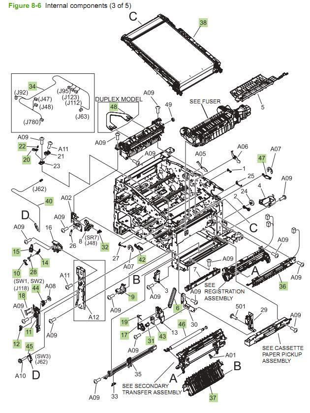6. HP CM3530 Internal Components 3 of 5 printer parts diagram