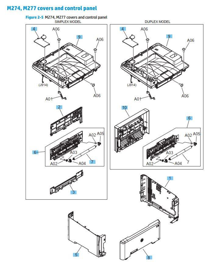3 HP M252 M274 M277 Covers, doors and control panel printer part diagrams