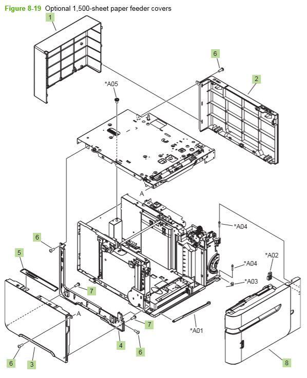 15) HP P4014 P4015 P4515 optional 1500 sheet feeder covers panels printer parts diagram
