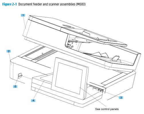 1. HP M680 Document feeder and image scanner assembly printer parts diagram