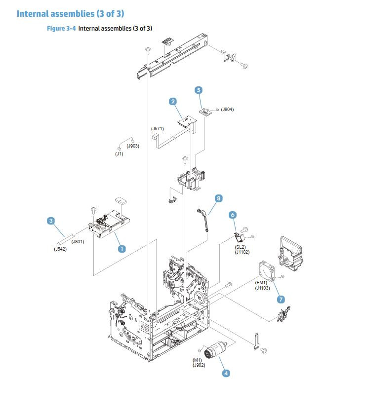 4. HP M225 M226 Internal Assemblies 3 of 3 printer parts diagram