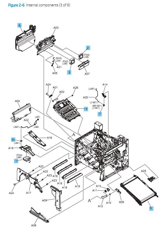 6. HP M652 M653 M681 M682 E65050, E65060, E67550dh, E67560z Internal assemblies 3 of 6 printer parts diagram